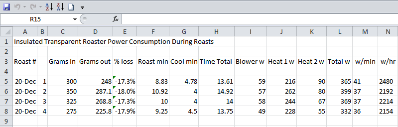 power_consumption_for_roasts_dec_2018.png